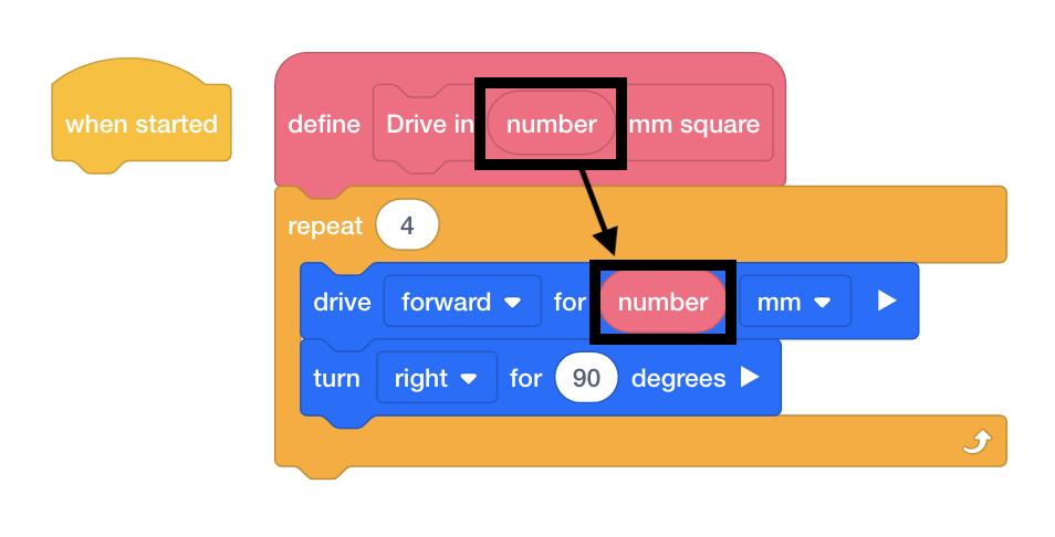 usar definir bloque
