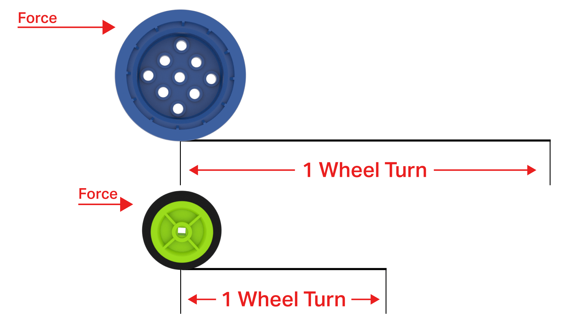 wheel-turn.png