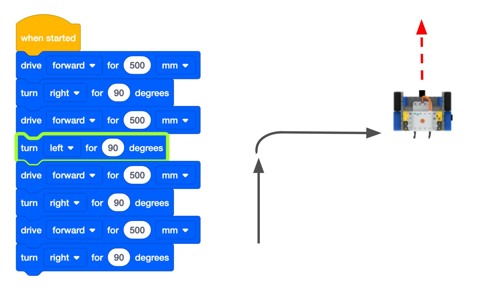 错误_转向_程序.png