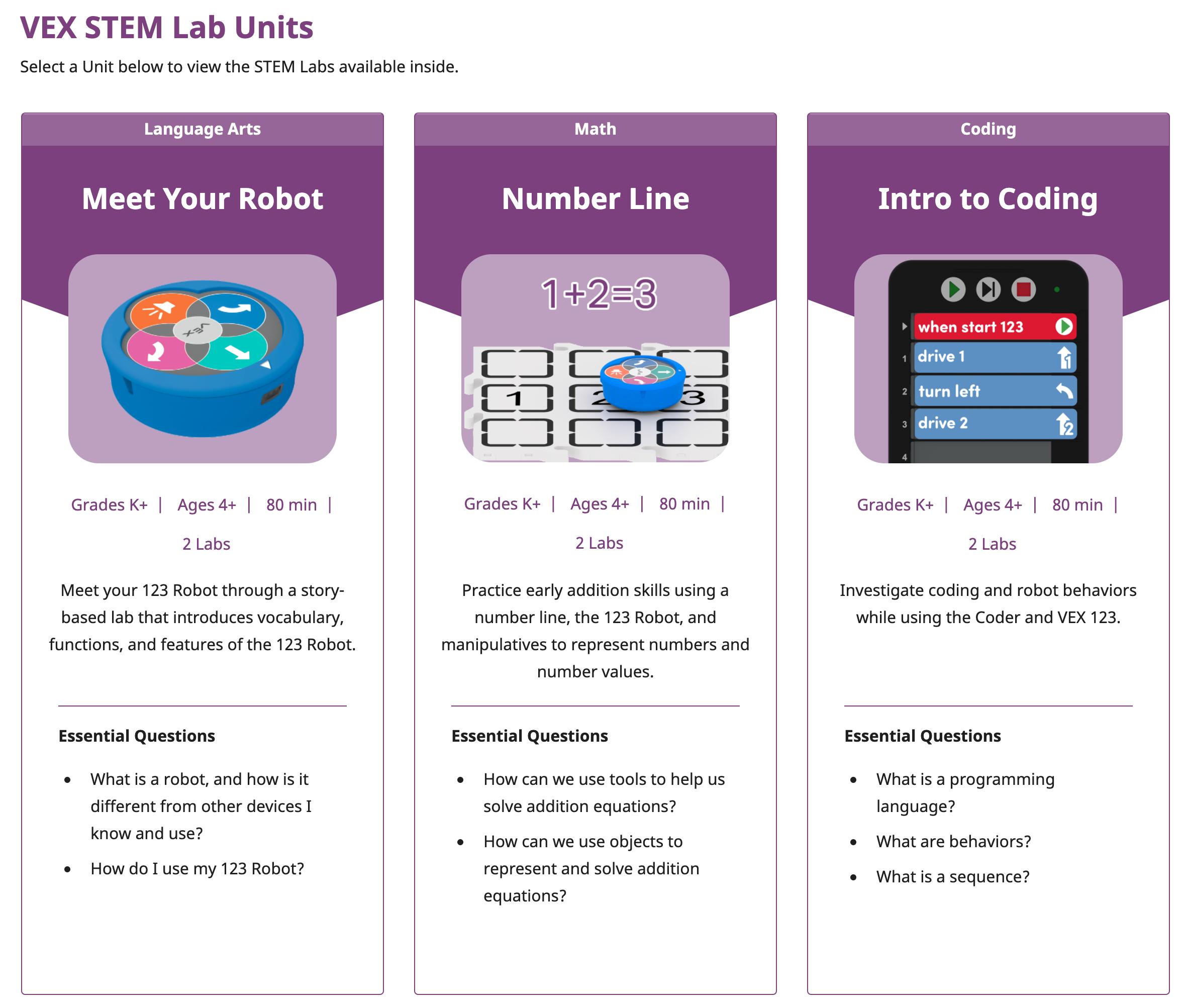 123_STEM_Labs.png
